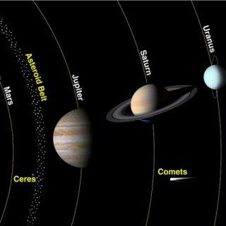 erbe pianeti