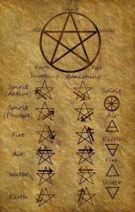 i poteri del sale
